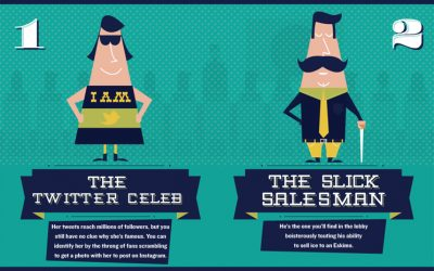 Infographic: Types of Conference Attendee
