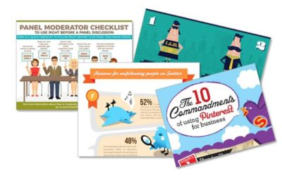 What are Infographics & How can they help your Brand?